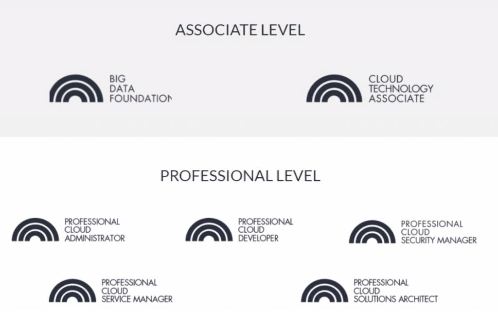 esquema-certificacion-cloud