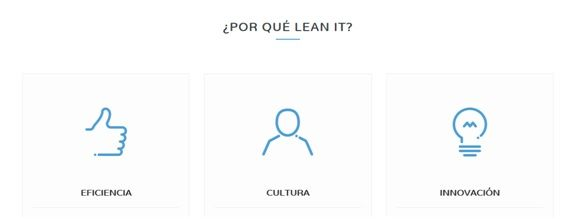 porque_lean_it