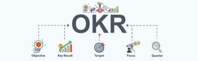 OKR esquema